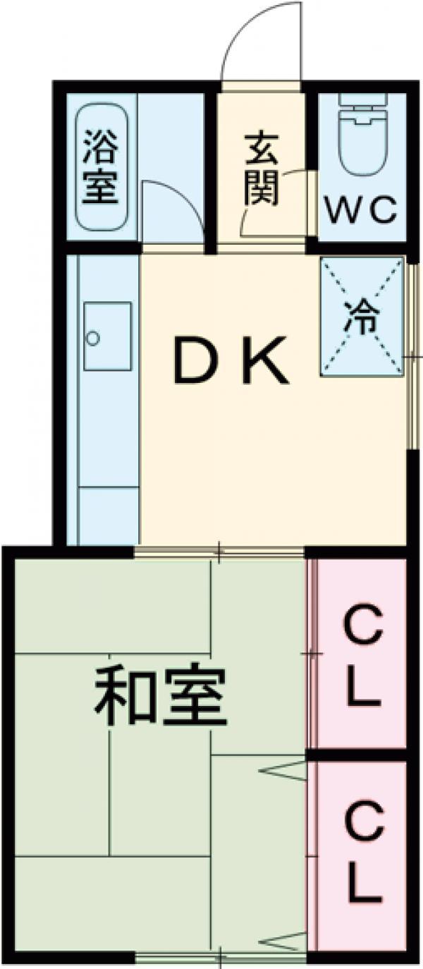 コーポ海老沢 201号室の間取り