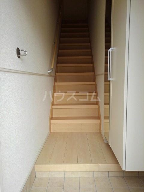 ウエストヴィレッジⅠ 02020号室の玄関
