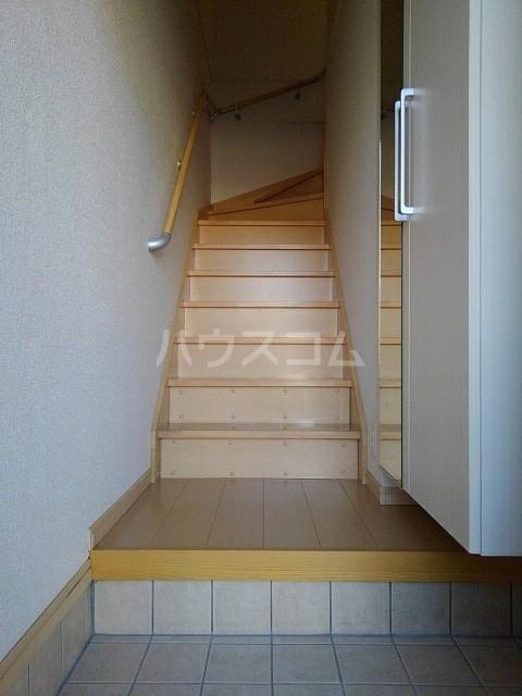 サニーコート 02040号室の玄関