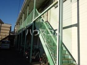 第2石川コーポの外観
