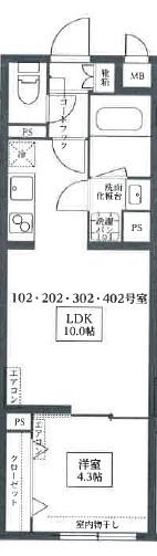 ココキューブ西蒲田・402号室の間取り