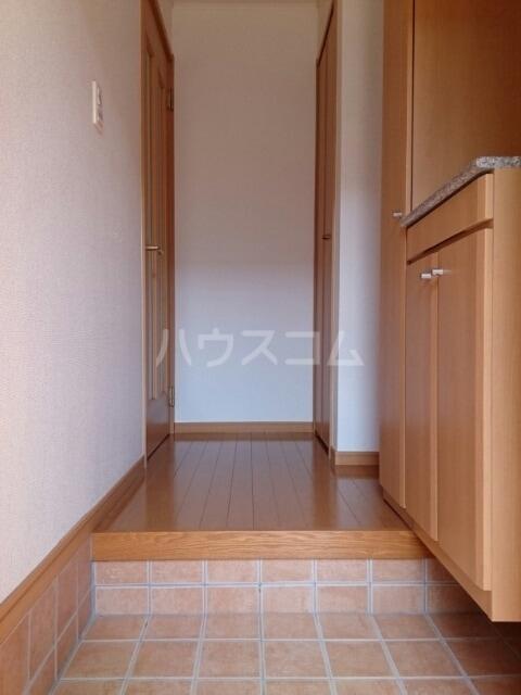 リヴ・プロムネイドB 01010号室の玄関
