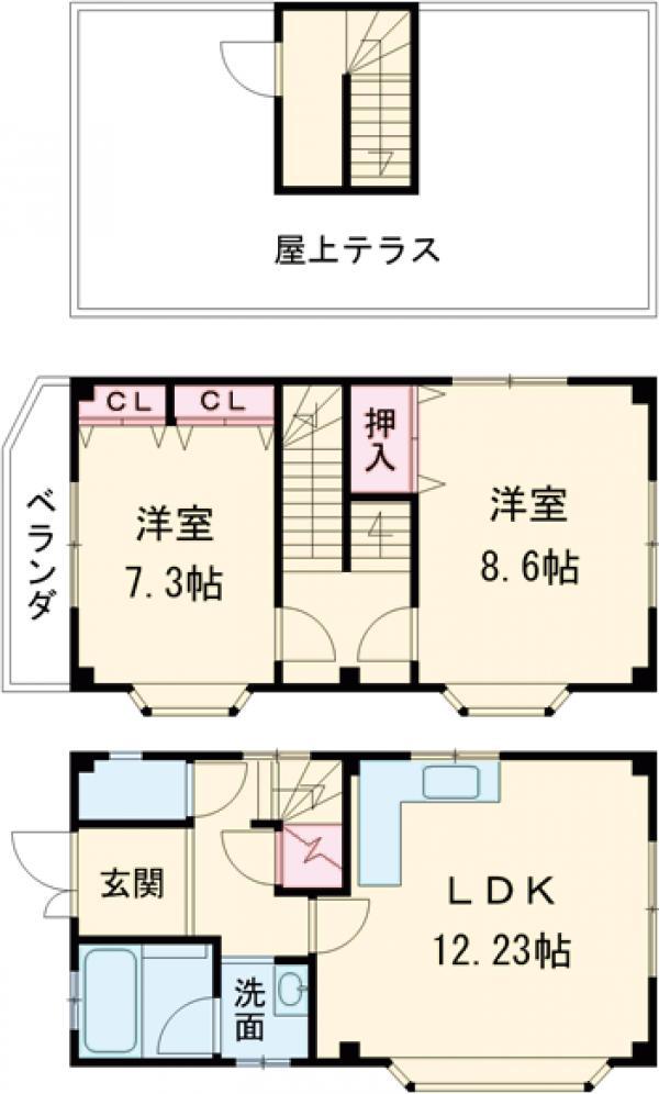 篠崎町3丁目マンション(ダイサン)・201号室の間取り